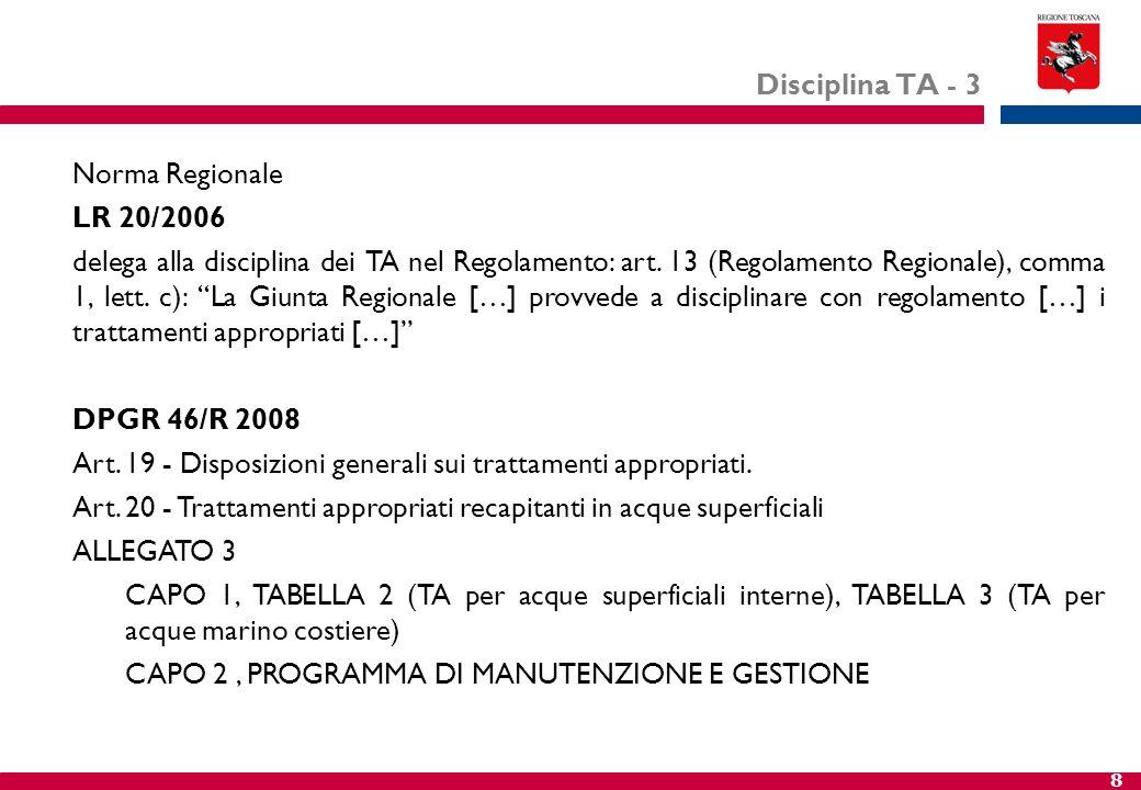 Disciplina TA - 3 Norma Regionale. LR 20/2006.