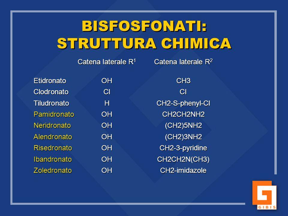 BISFOSFONATI: STRUTTURA CHIMICA