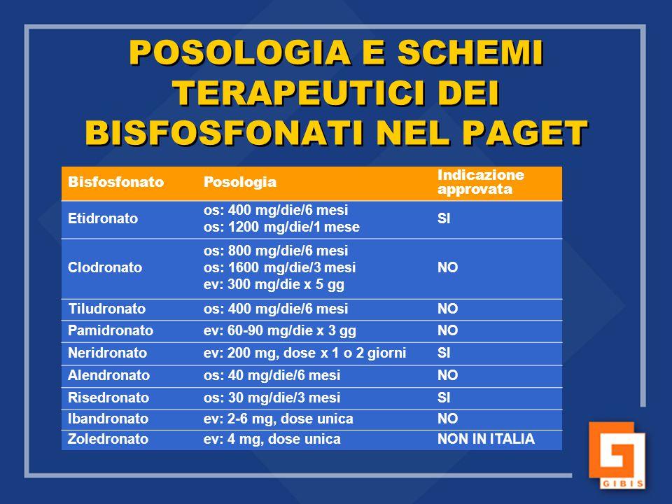 POSOLOGIA E SCHEMI TERAPEUTICI DEI BISFOSFONATI NEL PAGET