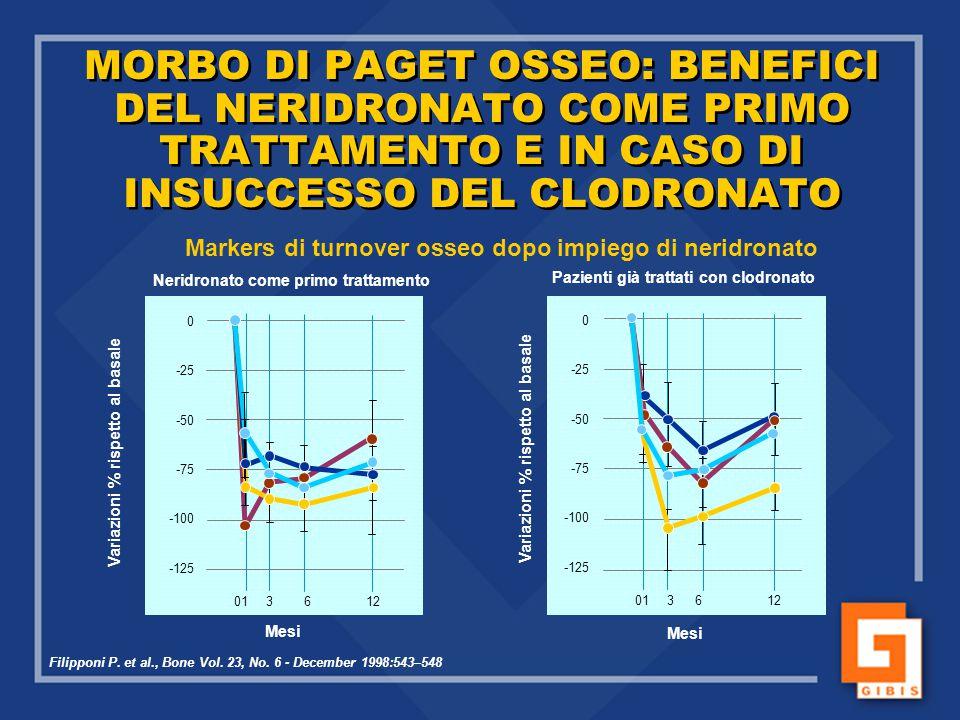MORBO DI PAGET OSSEO: BENEFICI DEL NERIDRONATO COME PRIMO TRATTAMENTO E IN CASO DI INSUCCESSO DEL CLODRONATO