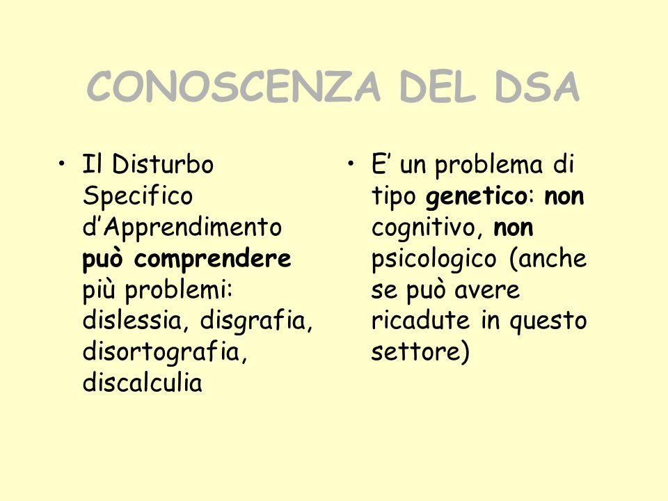 CONOSCENZA DEL DSA Il Disturbo Specifico d'Apprendimento può comprendere più problemi: dislessia, disgrafia, disortografia, discalculia.
