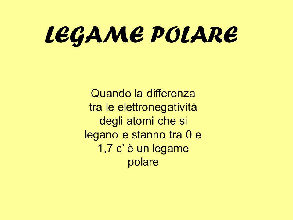 LEGAME POLARE Quando la differenza tra le elettronegatività degli atomi che si legano e stanno tra 0 e 1,7 c' è un legame polare.