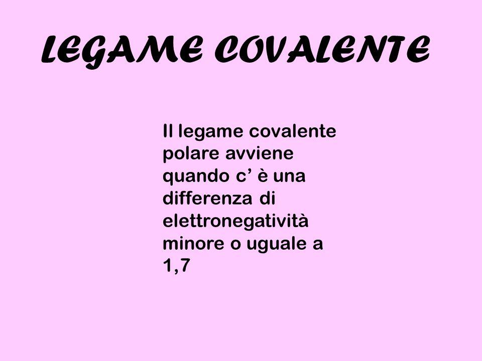LEGAME COVALENTE Il legame covalente polare avviene quando c' è una differenza di elettronegatività minore o uguale a 1,7.