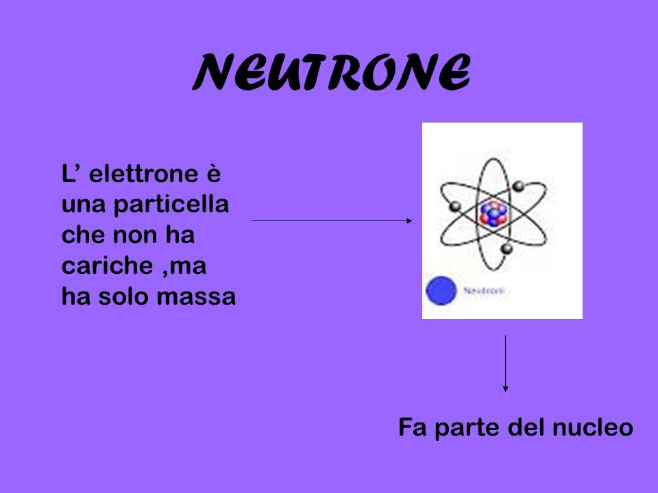 NEUTRONE L' elettrone è una particella che non ha cariche ,ma ha solo massa Fa parte del nucleo