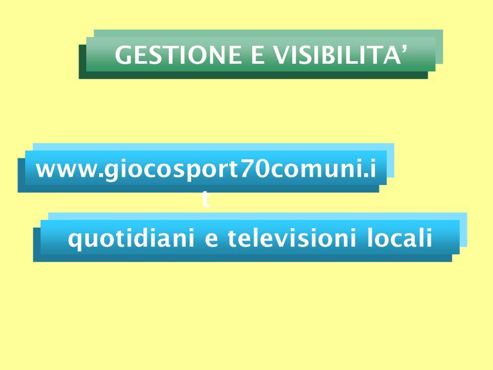 GESTIONE E VISIBILITA' quotidiani e televisioni locali