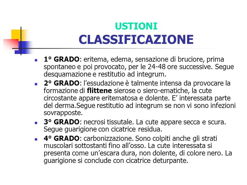 USTIONI CLASSIFICAZIONE