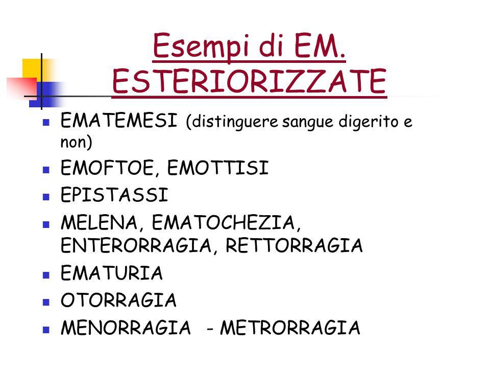 Esempi di EM. ESTERIORIZZATE
