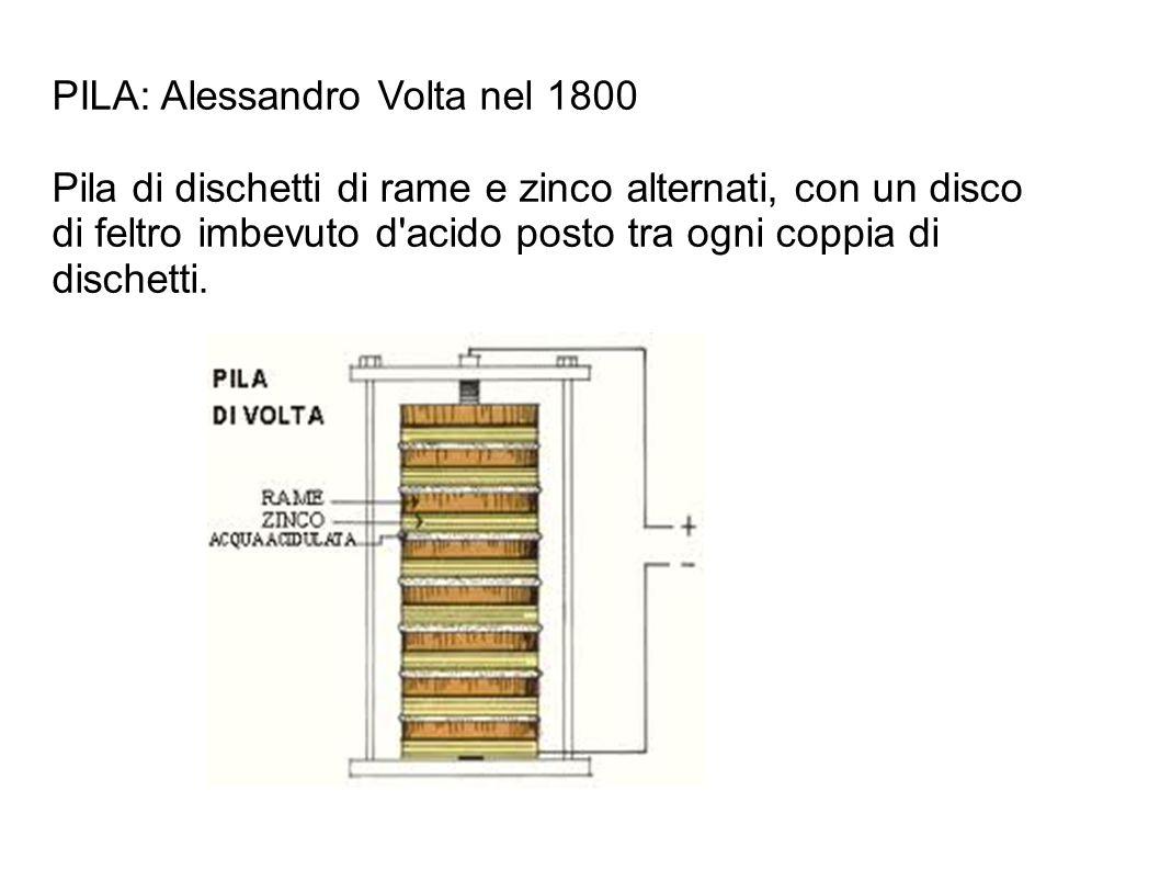 PILA: Alessandro Volta nel 1800