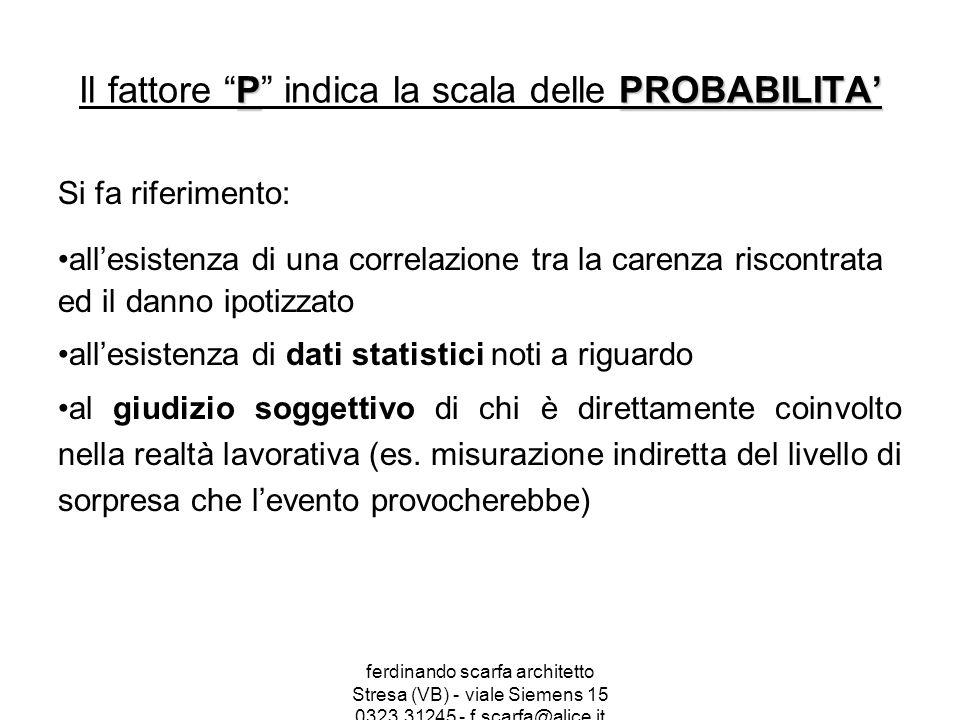 Il fattore P indica la scala delle PROBABILITA'