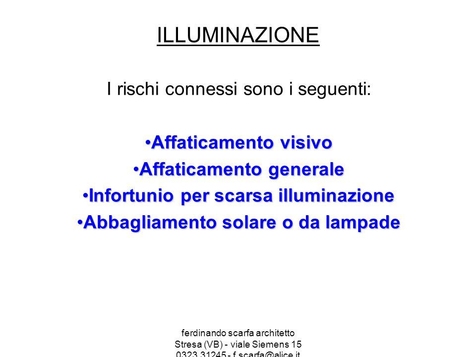 ILLUMINAZIONE I rischi connessi sono i seguenti: Affaticamento visivo