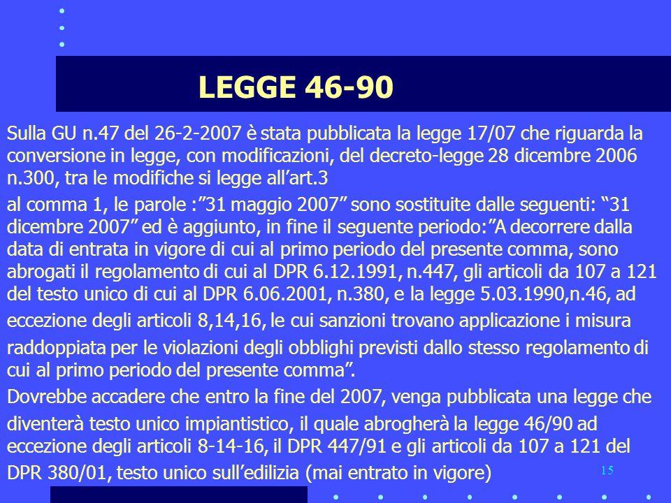 LEGGE 46-90