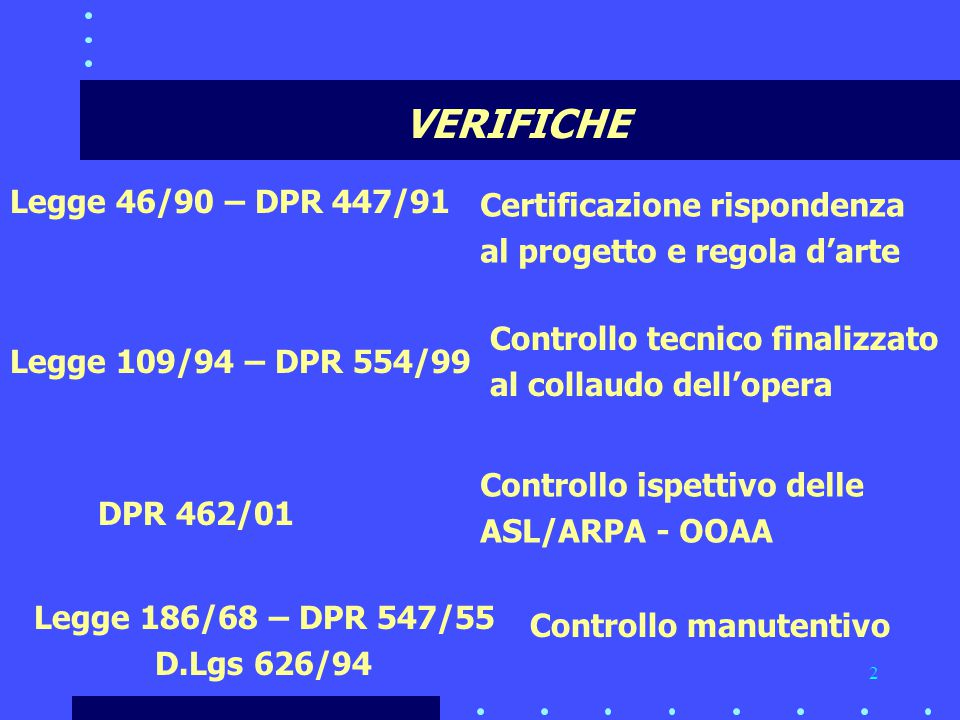 VERIFICHE Legge 46/90 – DPR 447/91 Certificazione rispondenza