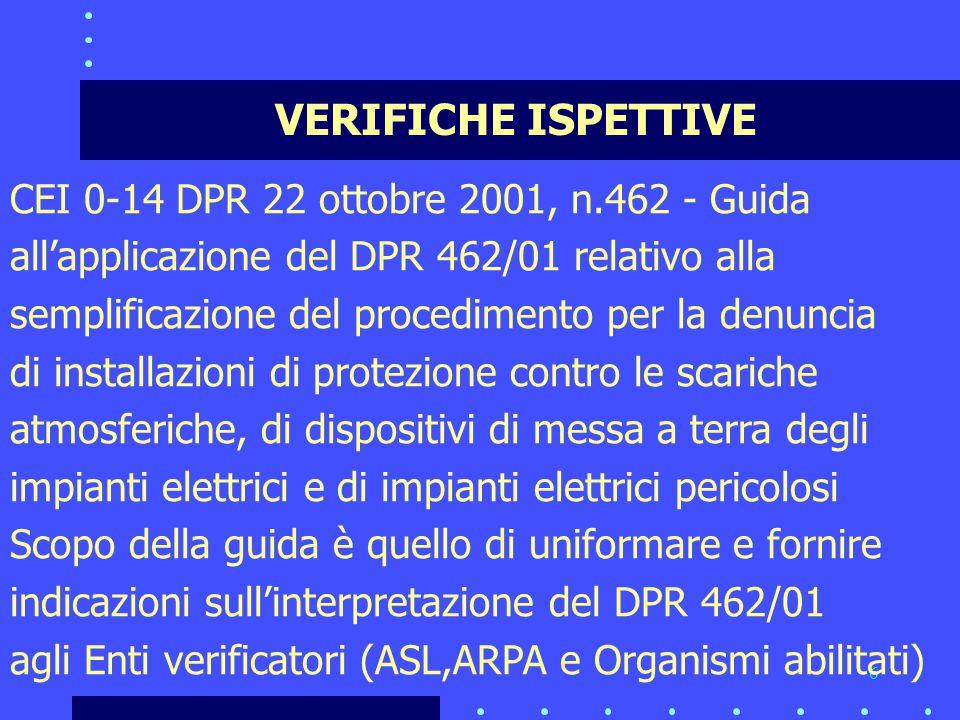 VERIFICHE ISPETTIVE CEI 0-14 DPR 22 ottobre 2001, n.462 - Guida