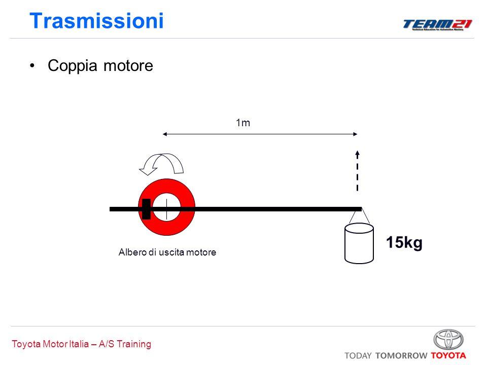 Trasmissioni Coppia motore 15kg 1m Albero di uscita motore 15:29