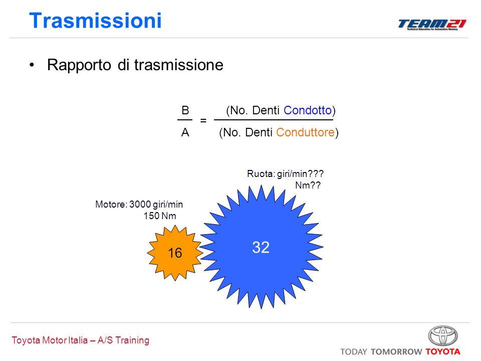 Trasmissioni Rapporto di trasmissione 32 16 B (No. Denti Condotto)