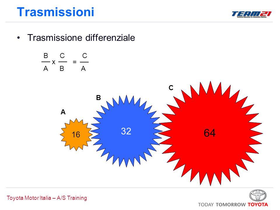 Trasmissioni 64 Trasmissione differenziale 32 16 B C C A B A x = C B A