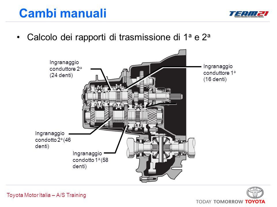 Cambi manuali Calcolo dei rapporti di trasmissione di 1a e 2a