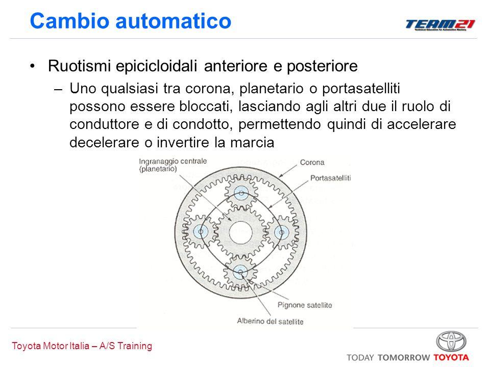 Cambio automatico Ruotismi epicicloidali anteriore e posteriore