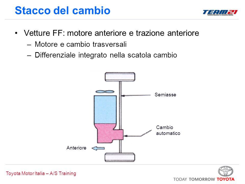Stacco del cambio Vetture FF: motore anteriore e trazione anteriore