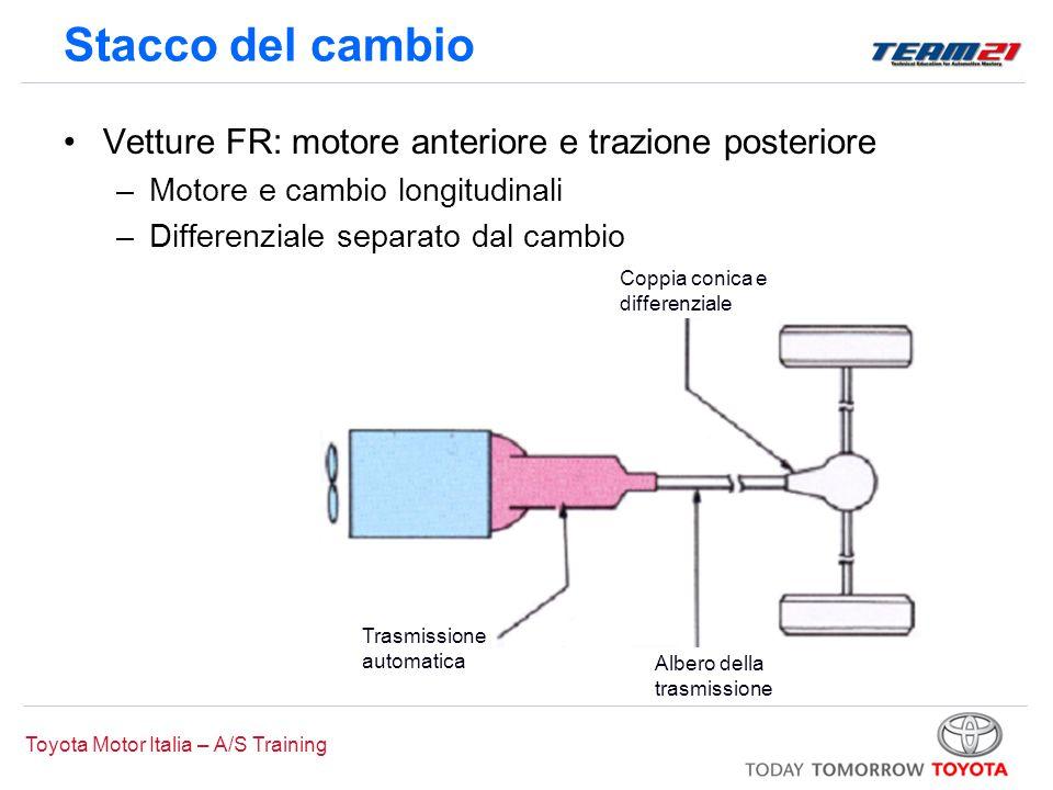 Stacco del cambio Vetture FR: motore anteriore e trazione posteriore