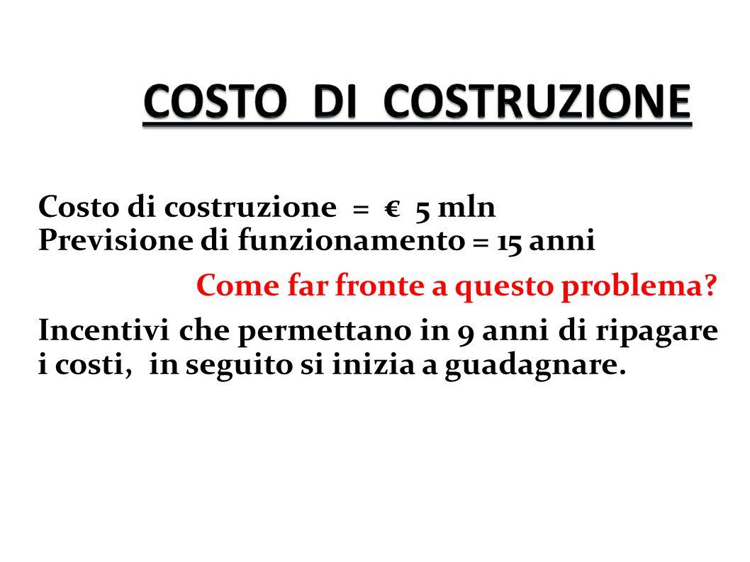 Costo di costruzione = € 5 mln