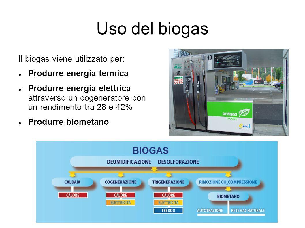 Uso del biogas Il biogas viene utilizzato per: