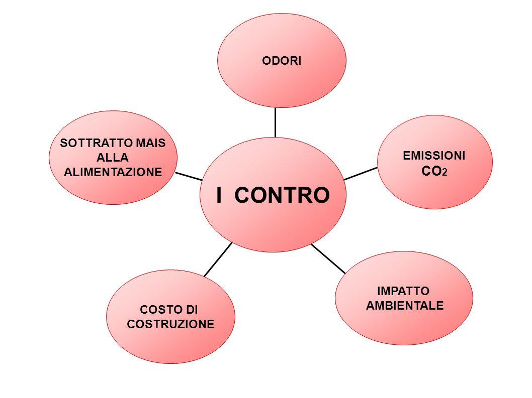 I CONTRO CO2 ODORI SOTTRATTO MAIS ALLA EMISSIONI ALIMENTAZIONE IMPATTO