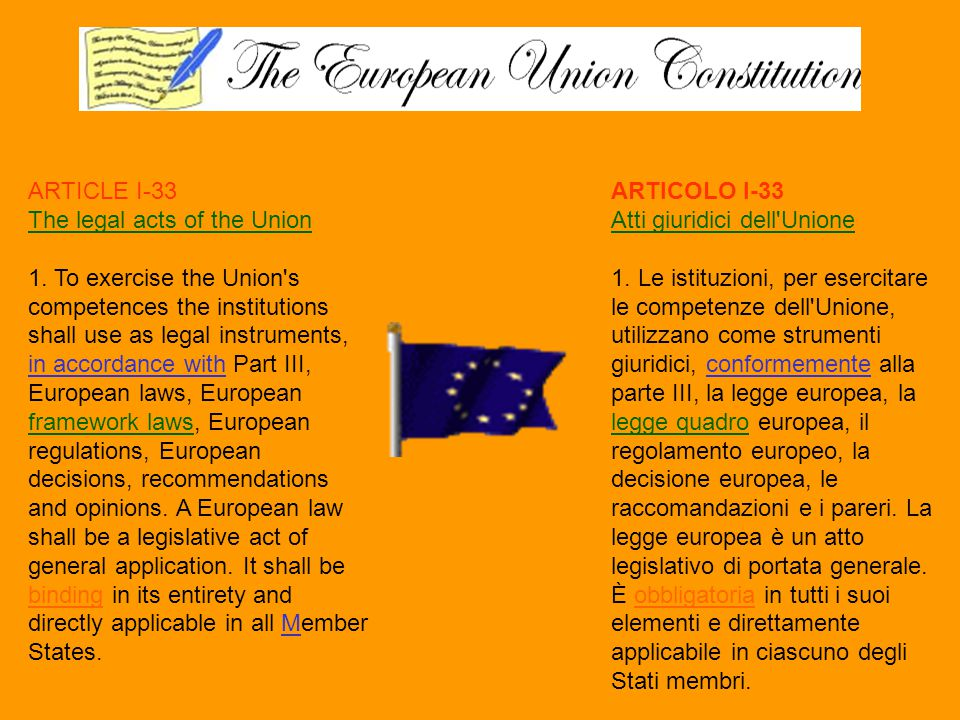 ARTICLE I-33 The legal acts of the Union.