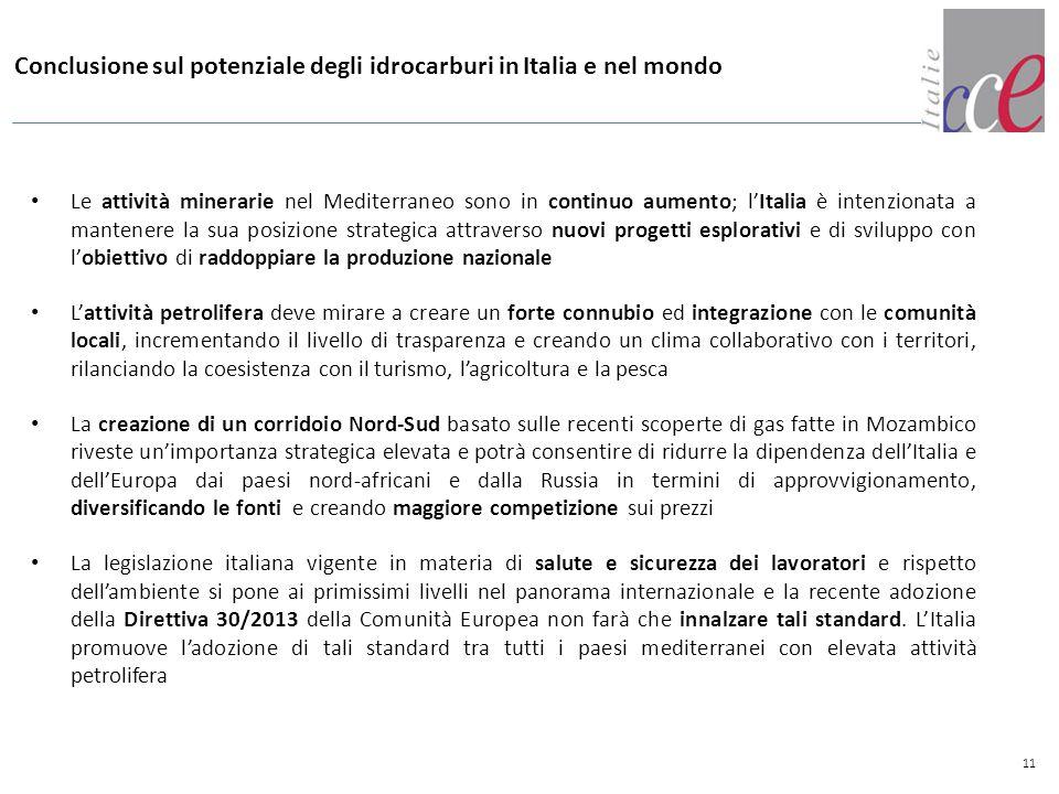 Conclusione sul potenziale degli idrocarburi in Italia e nel mondo