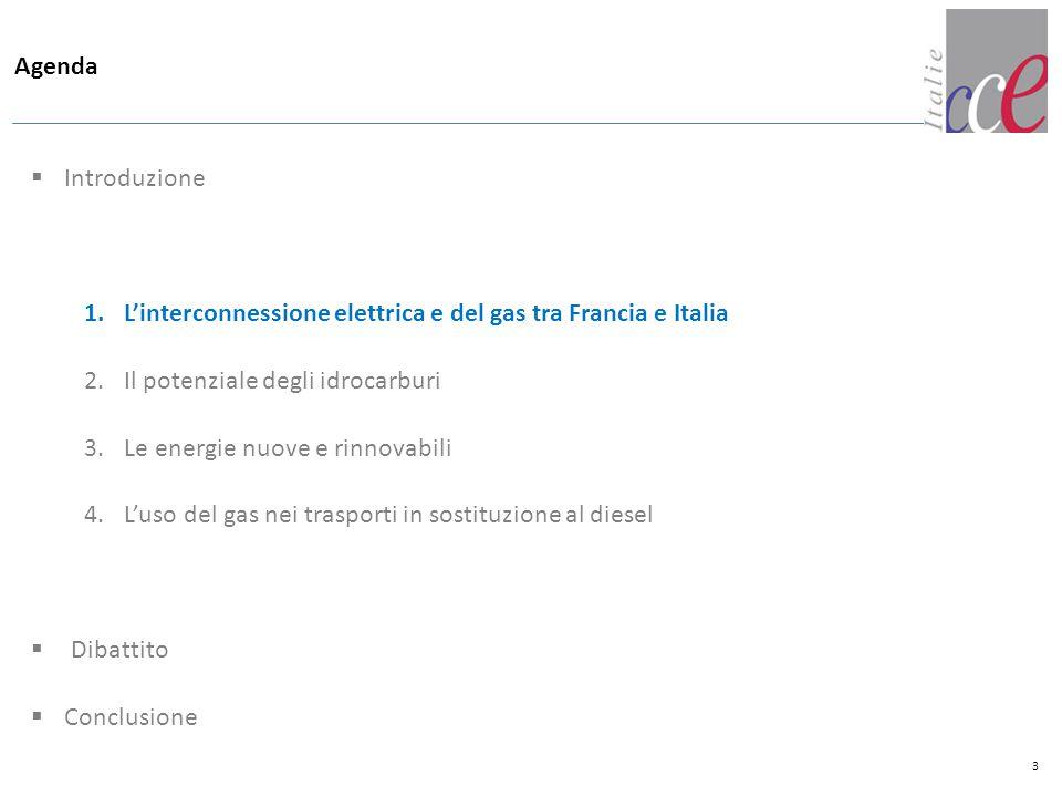 Agenda Introduzione. L'interconnessione elettrica e del gas tra Francia e Italia. Il potenziale degli idrocarburi.