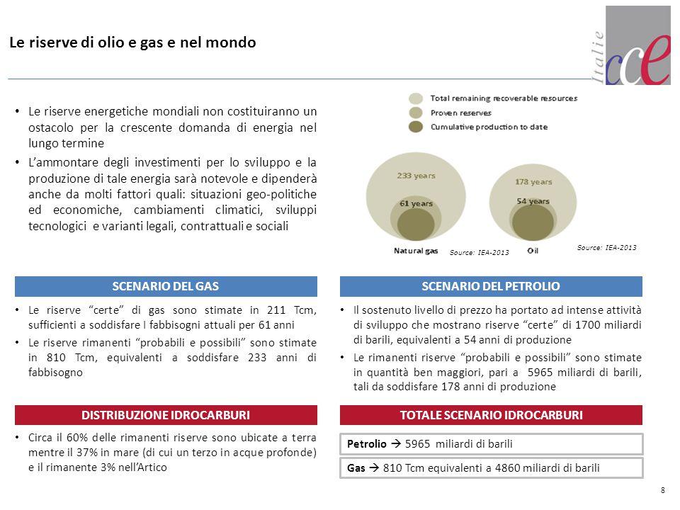 Le riserve di olio e gas e nel mondo