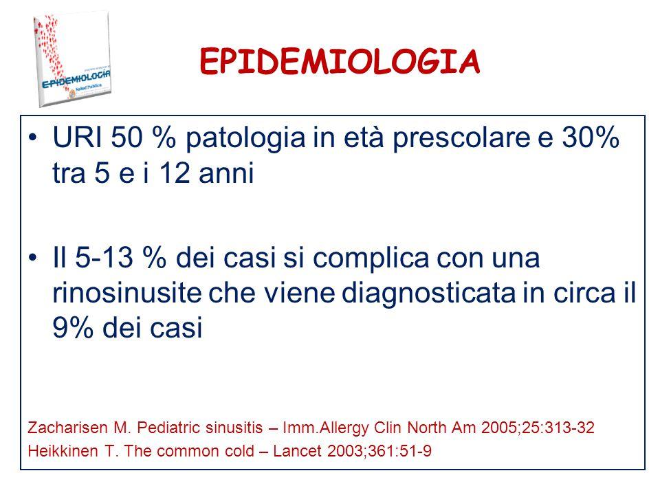 EPIDEMIOLOGIA URI 50 % patologia in età prescolare e 30% tra 5 e i 12 anni.