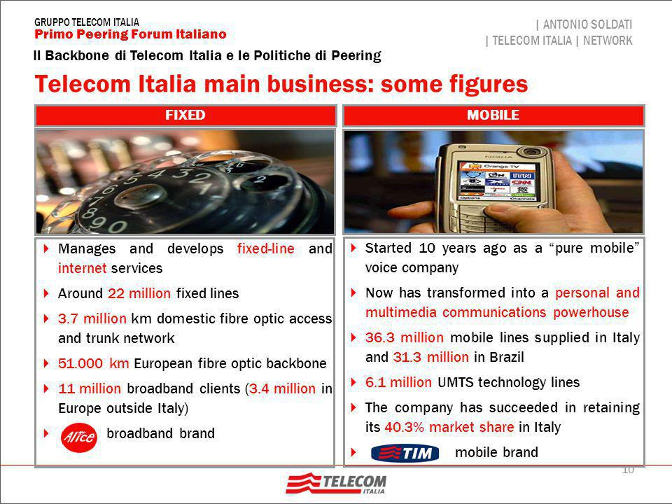 Telecom Italia Group strategic guidelines