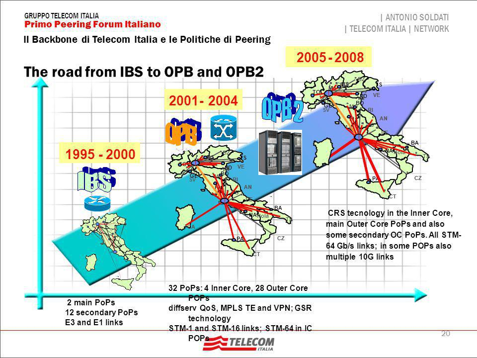the current OPB architecture