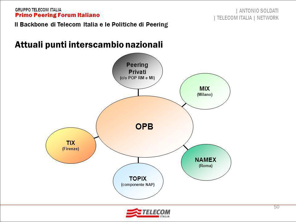 Paradigma generale per le politiche di Peering con gli ISP-Peer