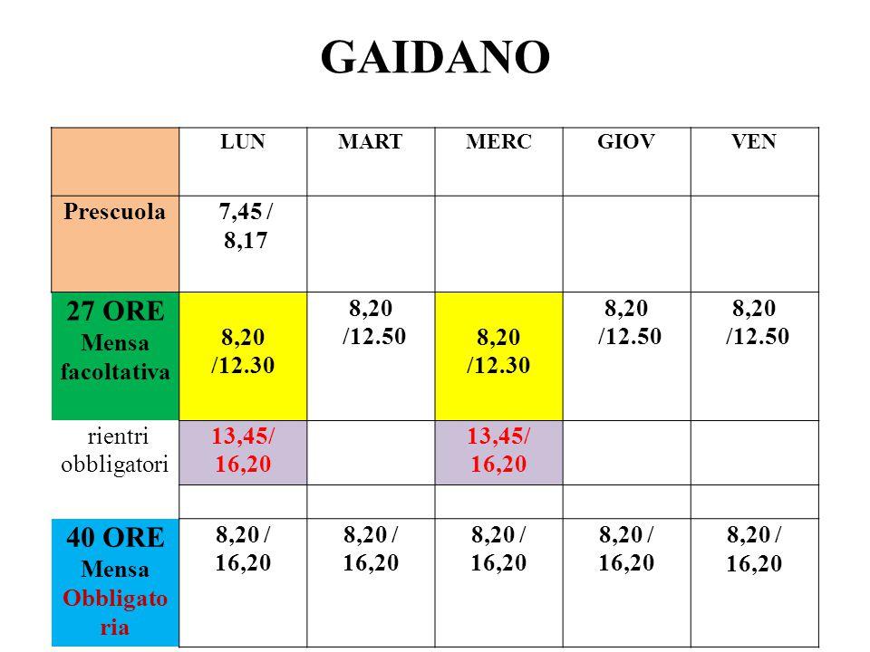 GAIDANO 27 ORE 40 ORE Prescuola 7,45 / 8,17 Mensa facoltativa 8,20