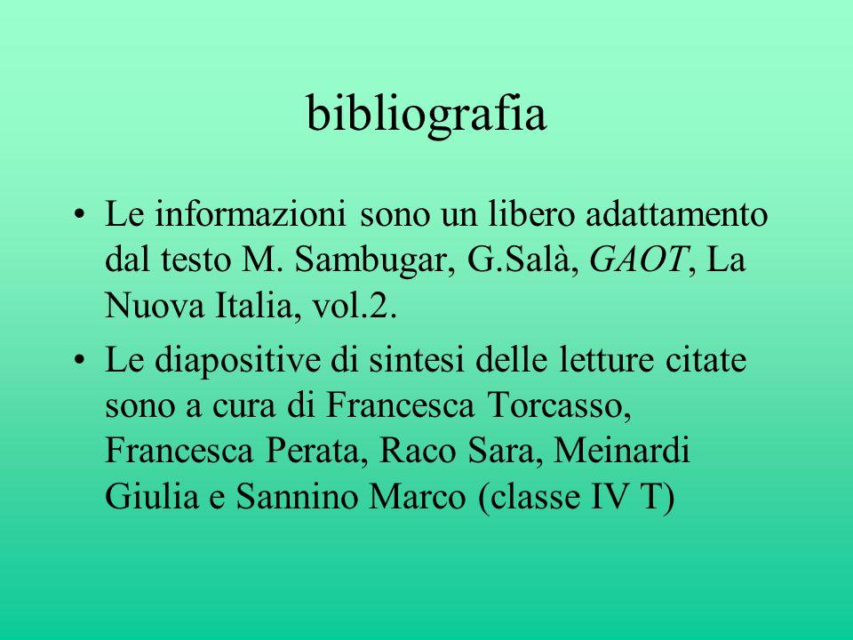 bibliografia Le informazioni sono un libero adattamento dal testo M. Sambugar, G.Salà, GAOT, La Nuova Italia, vol.2.