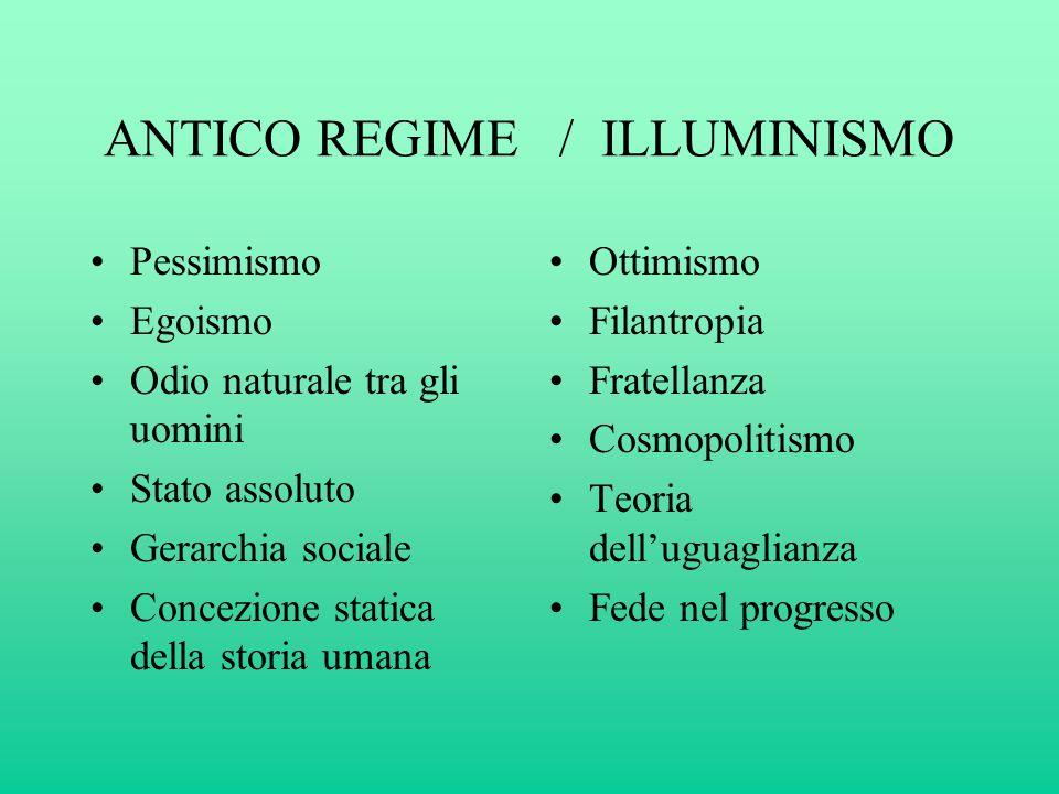 ANTICO REGIME / ILLUMINISMO