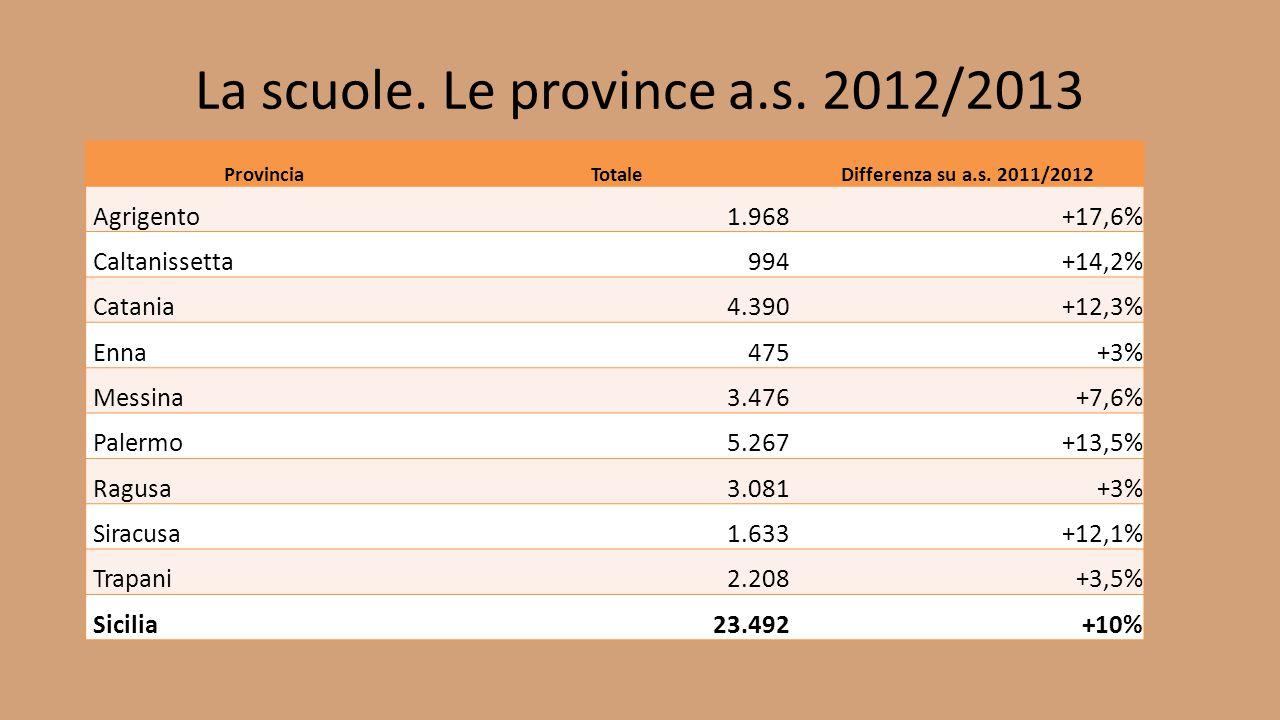La scuole. Le province a.s. 2012/2013