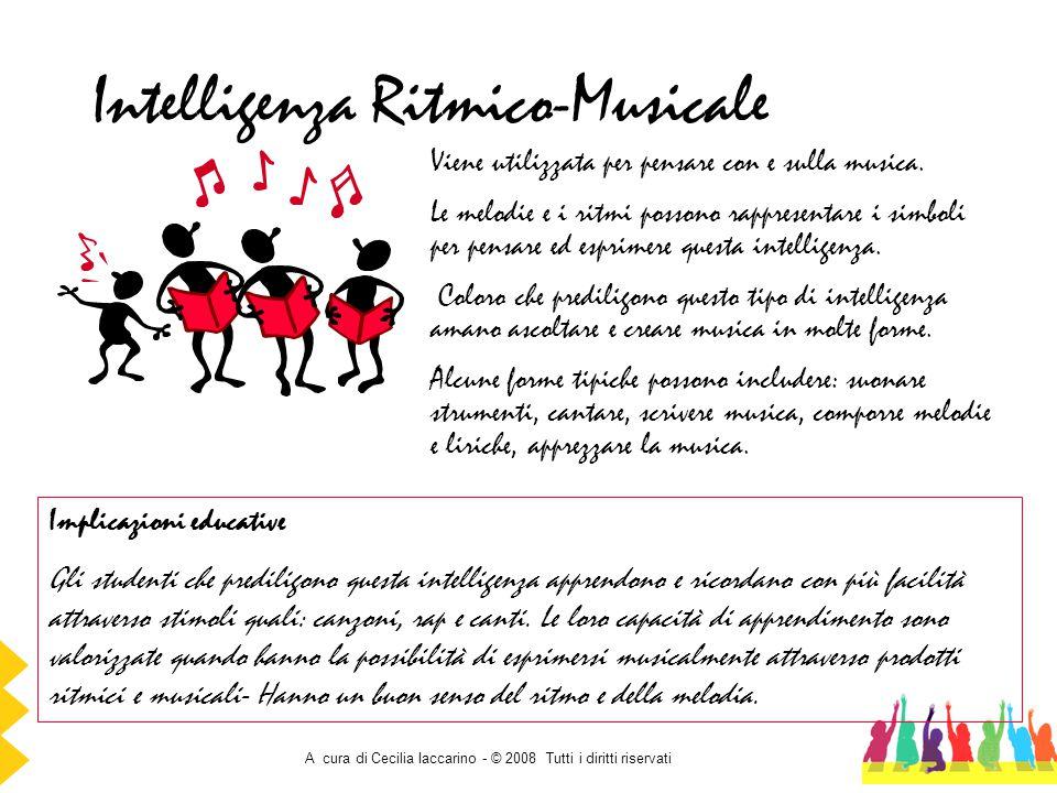 Intelligenza Ritmico-Musicale