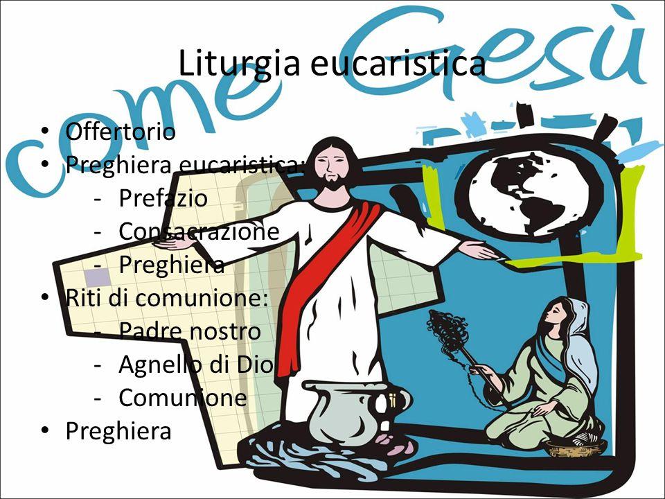 Liturgia eucaristica Offertorio Preghiera eucaristica: Prefazio