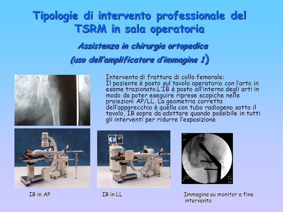 Tipologie di intervento professionale del TSRM in sala operatoria Assistenza in chirurgia ortopedica (uso dell'amplificatore d'immagine 1)