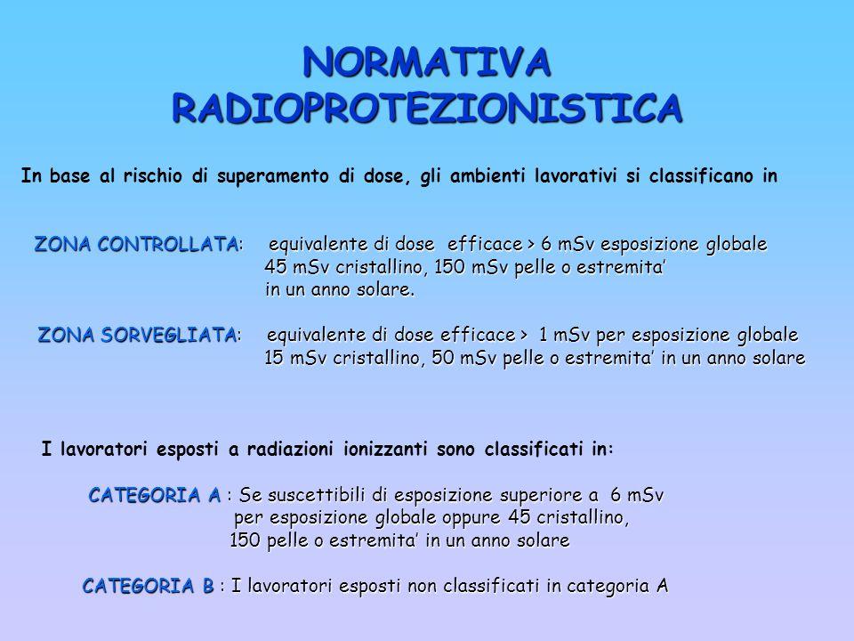 NORMATIVA RADIOPROTEZIONISTICA