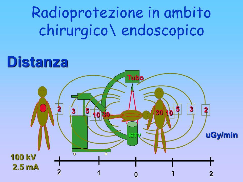Radioprotezione in ambito chirurgico\ endoscopico