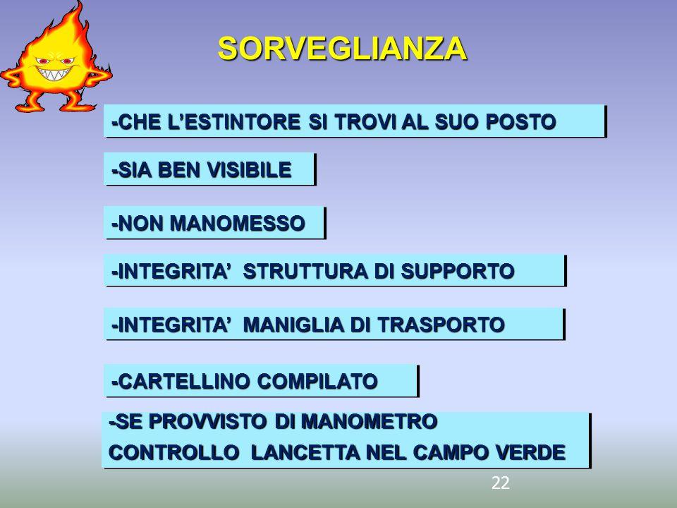 SORVEGLIANZA -CHE L'ESTINTORE SI TROVI AL SUO POSTO -SIA BEN VISIBILE