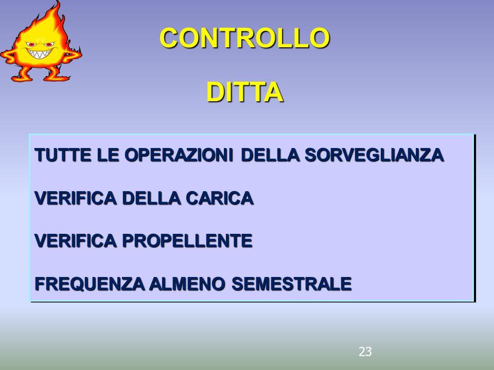 CONTROLLO DITTA TUTTE LE OPERAZIONI DELLA SORVEGLIANZA