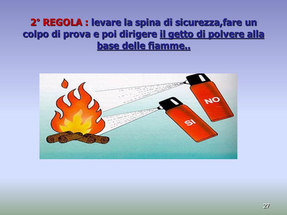 2° REGOLA : levare la spina di sicurezza,fare un colpo di prova e poi dirigere il getto di polvere alla base delle fiamme..