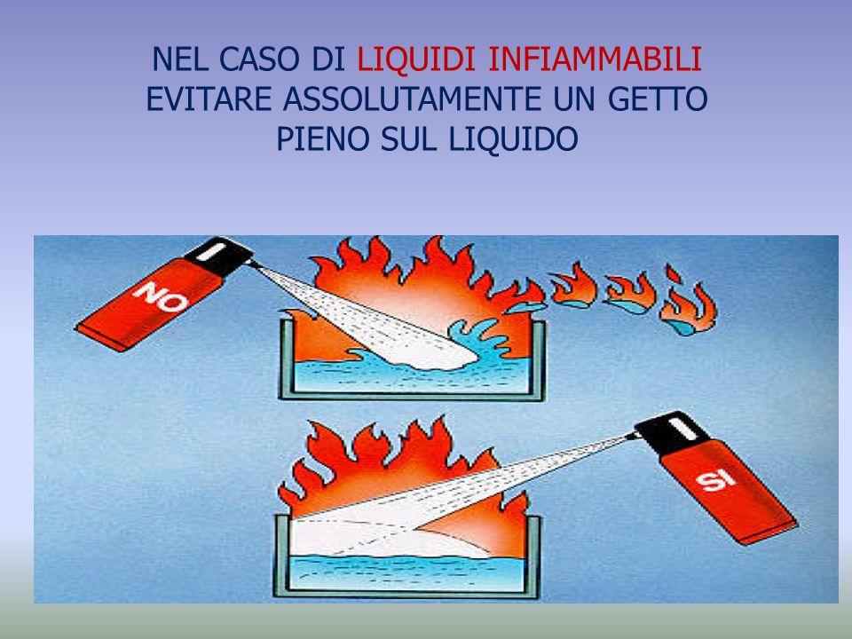 NEL CASO DI LIQUIDI INFIAMMABILI