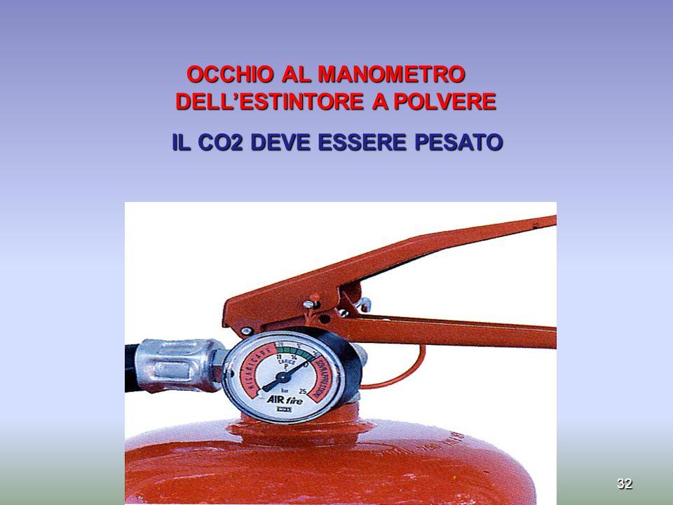 OCCHIO AL MANOMETRO DELL'ESTINTORE A POLVERE IL CO2 DEVE ESSERE PESATO