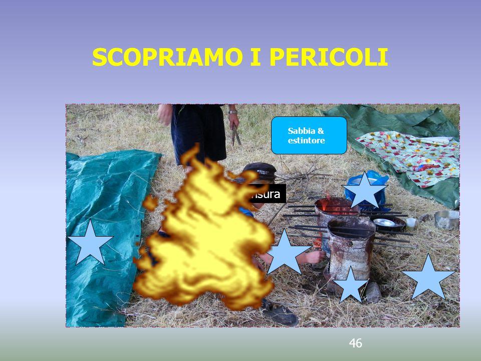 SCOPRIAMO I PERICOLI Sabbia & estintore Censura 46
